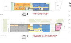 Architectural floor plan overview of Library and Parks & Rec Facility